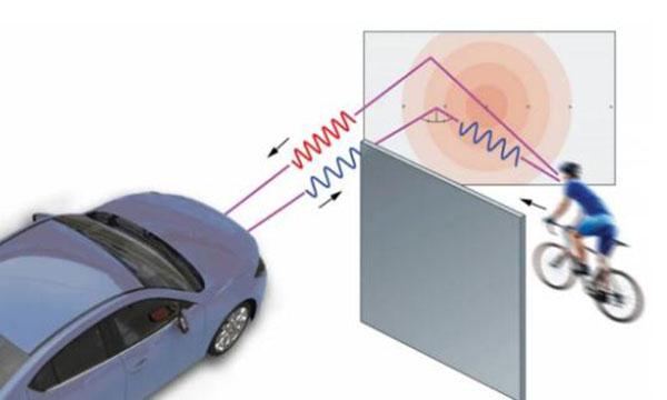 新雷达技术可让汽车发现拐角处的危险