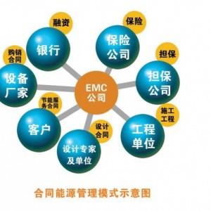 合同能源管理(EPC)项目投资