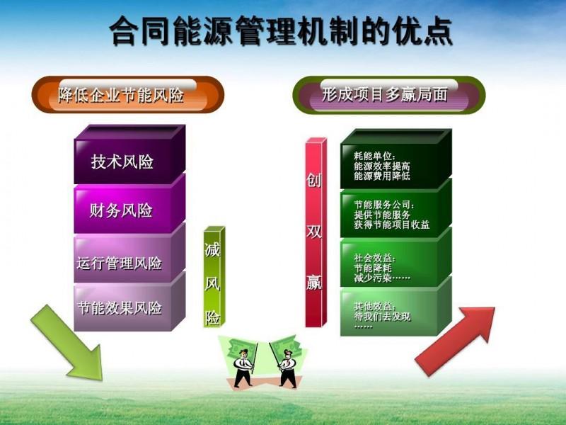 合同能源管理(EMC)